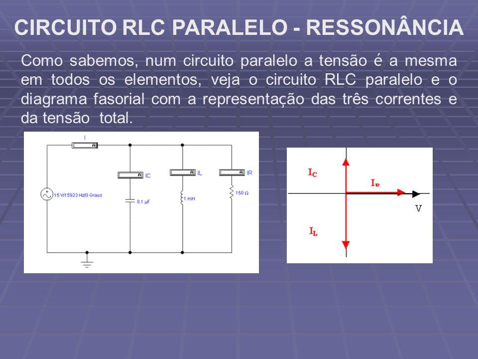 CIRCUITO RLC PARALELO - RESSONÂNCIA