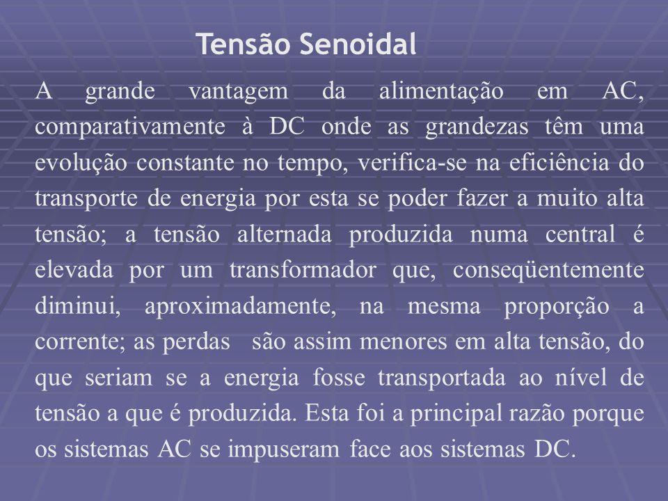 Tensão Senoidal