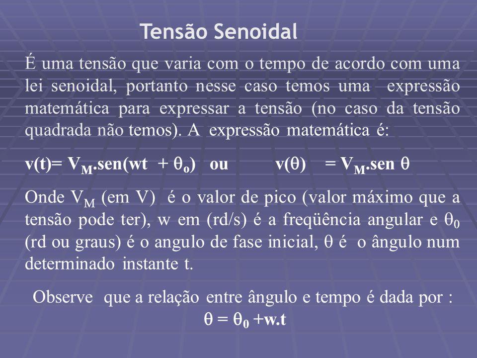 Observe que a relação entre ângulo e tempo é dada por :  = 0 +w.t
