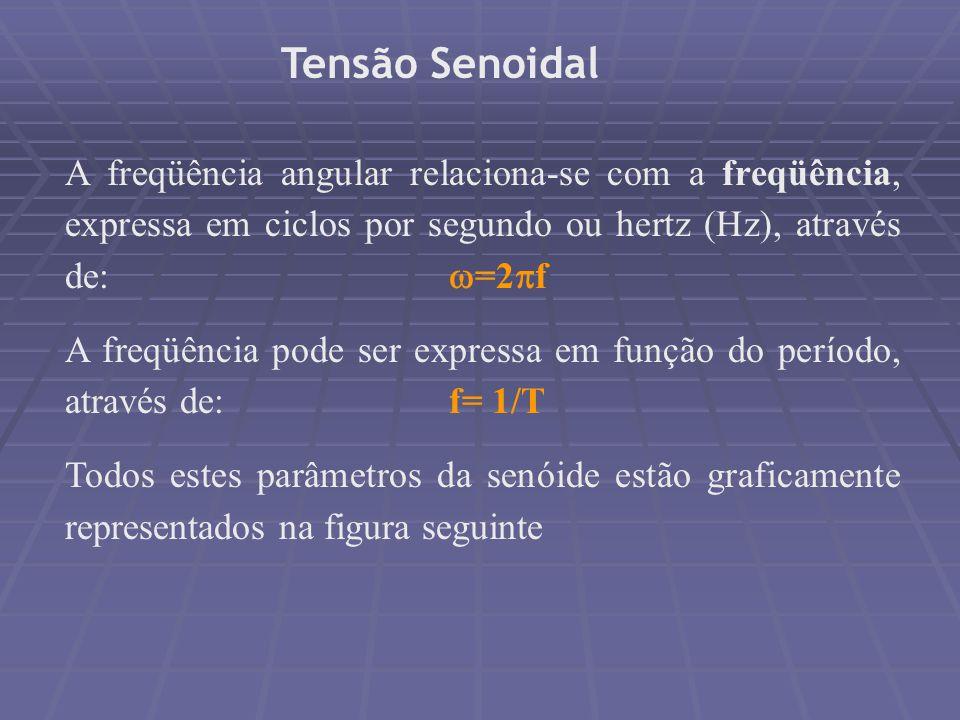Tensão Senoidal A freqüência angular relaciona-se com a freqüência, expressa em ciclos por segundo ou hertz (Hz), através de: =2f.