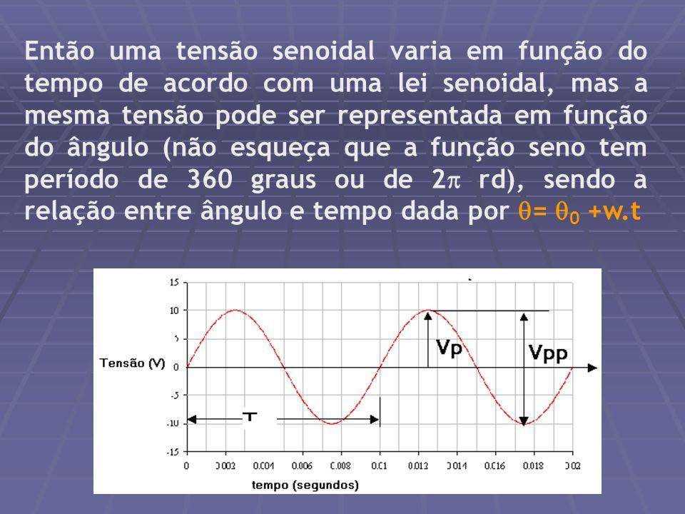 Então uma tensão senoidal varia em função do tempo de acordo com uma lei senoidal, mas a mesma tensão pode ser representada em função do ângulo (não esqueça que a função seno tem período de 360 graus ou de 2 rd), sendo a relação entre ângulo e tempo dada por = 0 +w.t