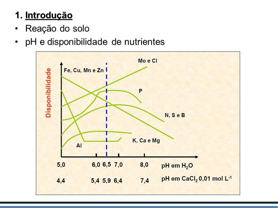 Introdução Reação do solo pH e disponibilidade de nutrientes