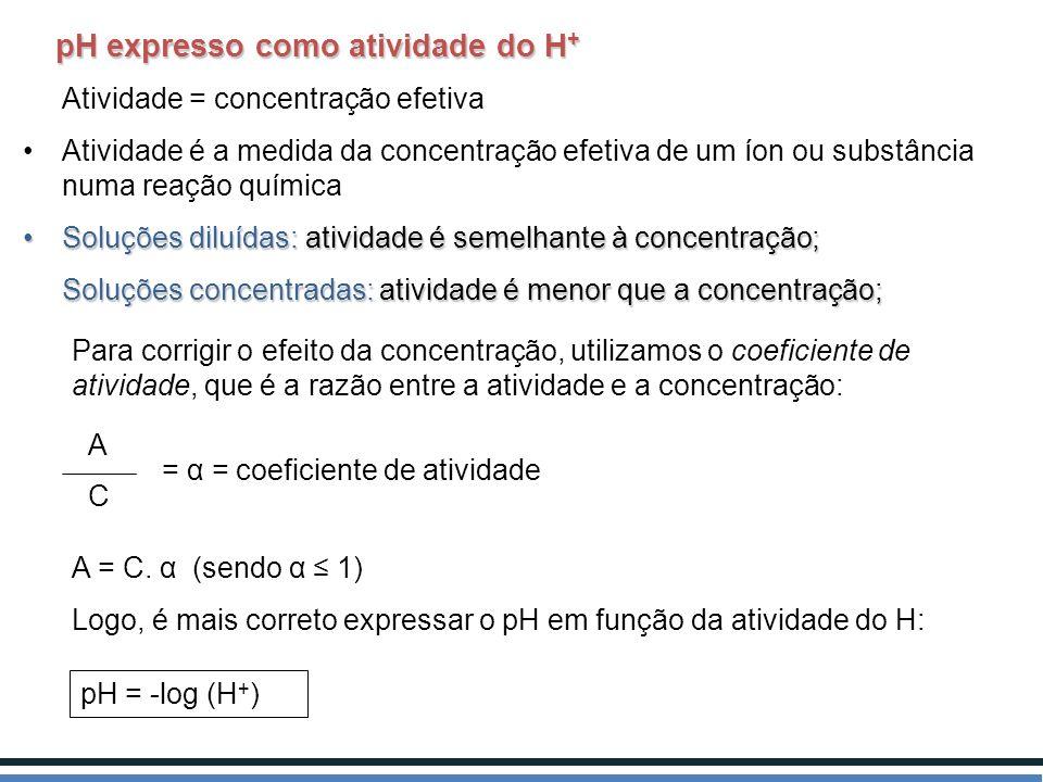 pH expresso como atividade do H+