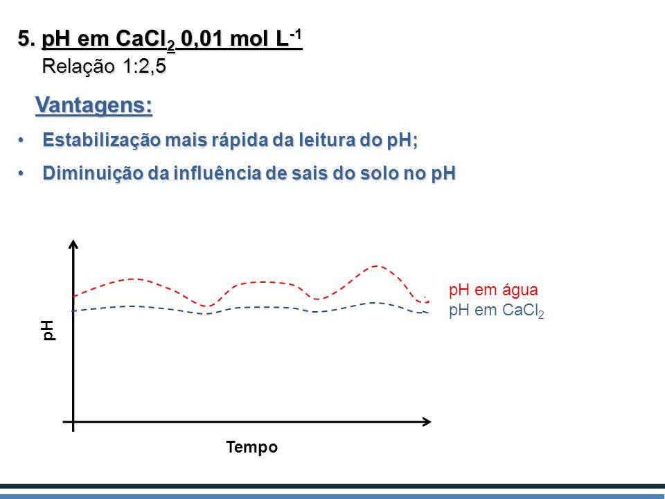 5. pH em CaCl2 0,01 mol L-1 Relação 1:2,5 Vantagens:
