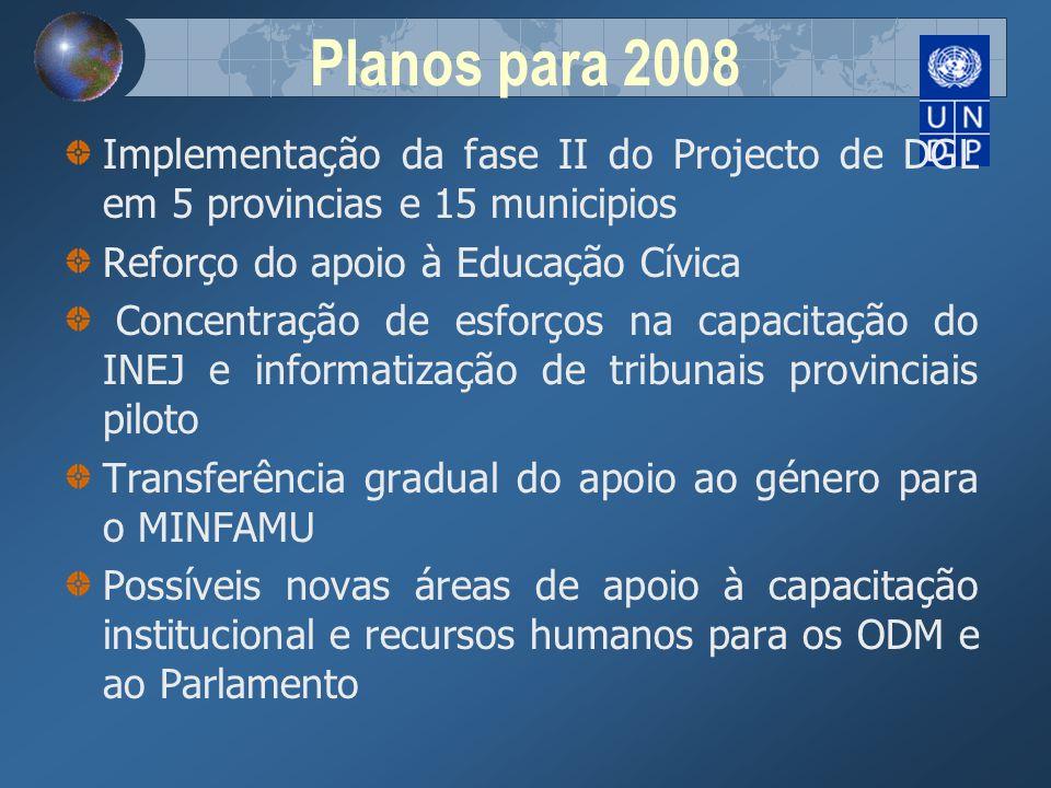 Planos para 2008 Implementação da fase II do Projecto de DGL em 5 provincias e 15 municipios. Reforço do apoio à Educação Cívica.