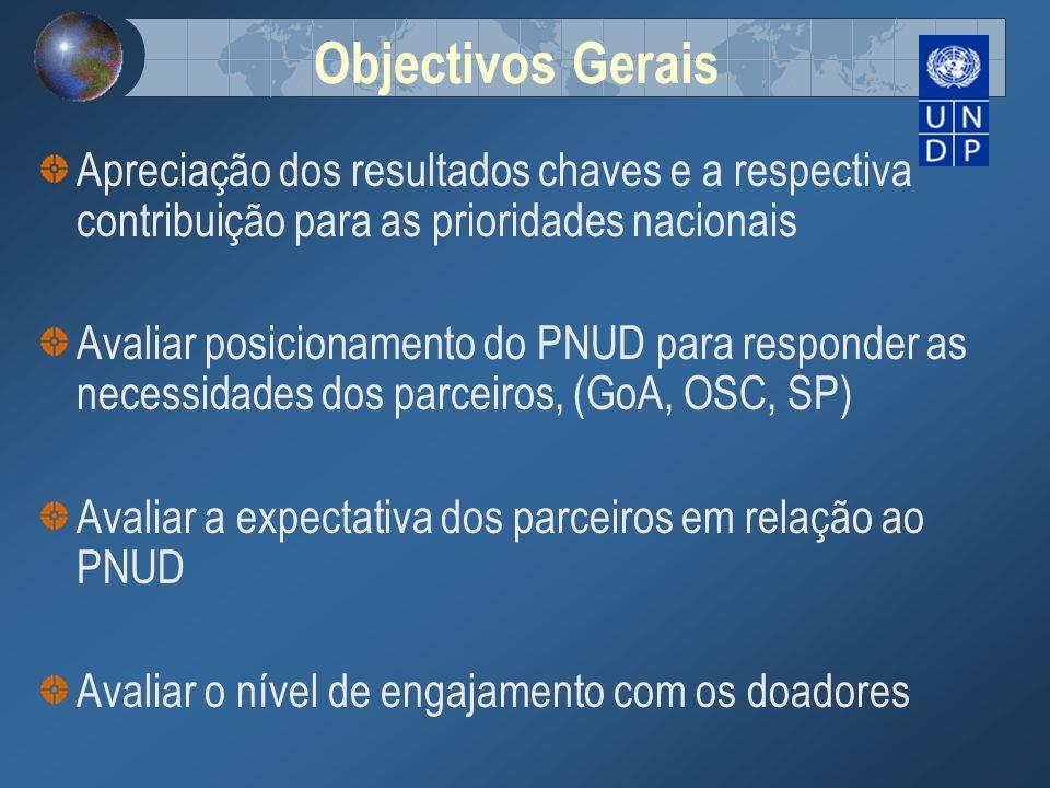 Objectivos GeraisApreciação dos resultados chaves e a respectiva contribuição para as prioridades nacionais.