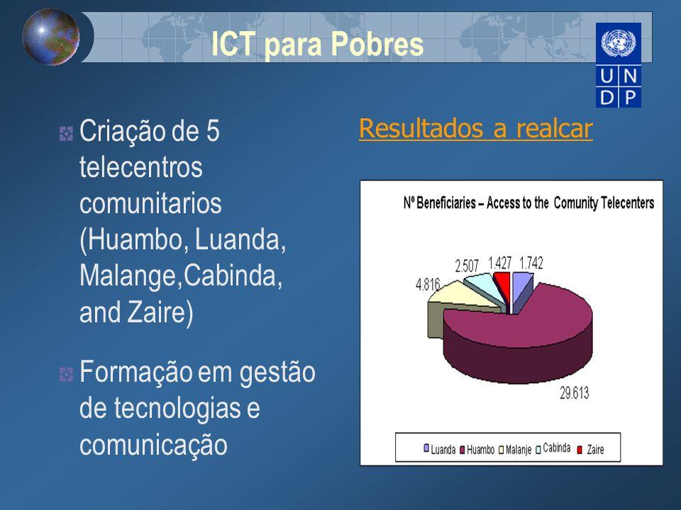 ICT para Pobres Criação de 5 telecentros comunitarios (Huambo, Luanda, Malange,Cabinda, and Zaire) Formação em gestão de tecnologias e comunicação.