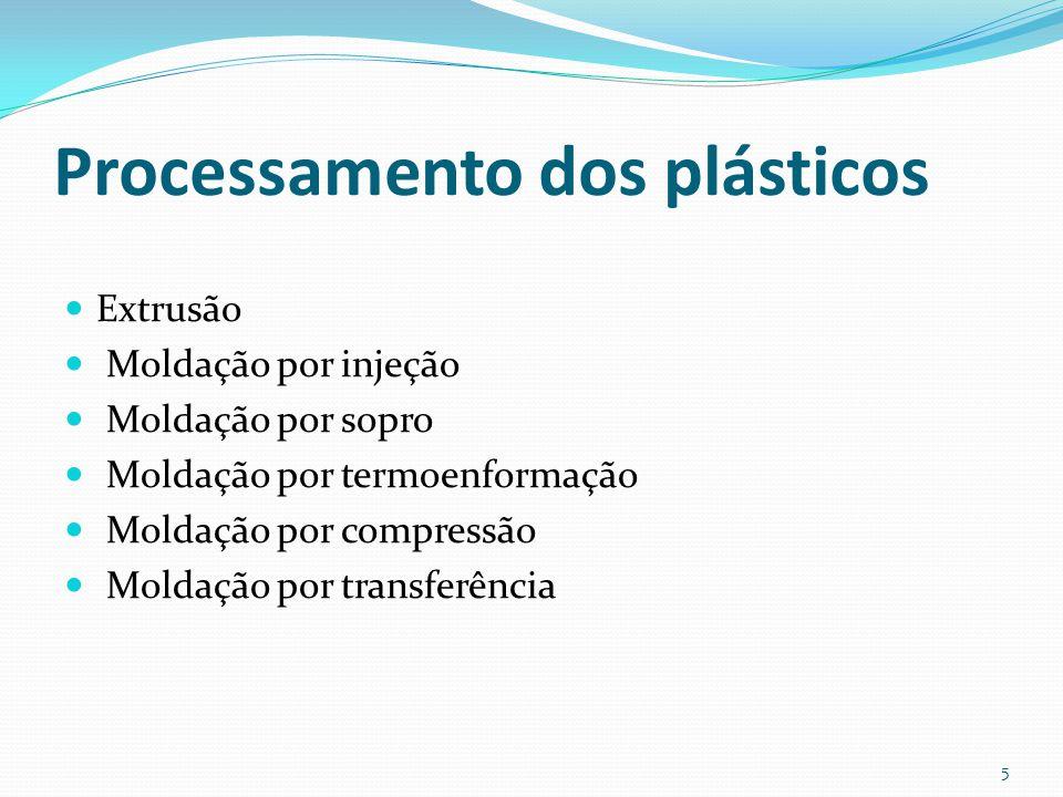 Processamento dos plásticos