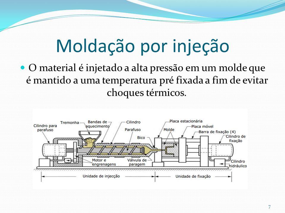 Moldação por injeção O material é injetado a alta pressão em um molde que é mantido a uma temperatura pré fixada a fim de evitar choques térmicos.