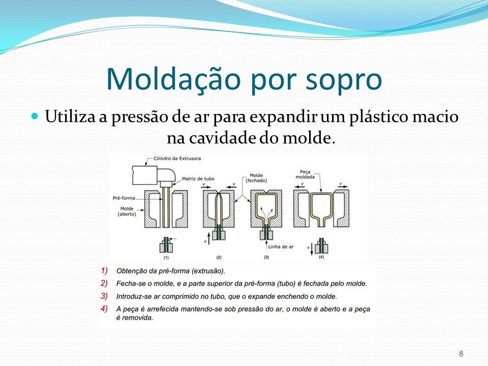 Moldação por sopro Utiliza a pressão de ar para expandir um plástico macio na cavidade do molde.