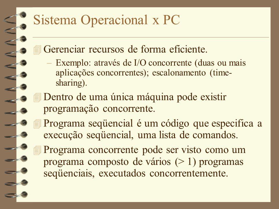 Sistema Operacional x PC