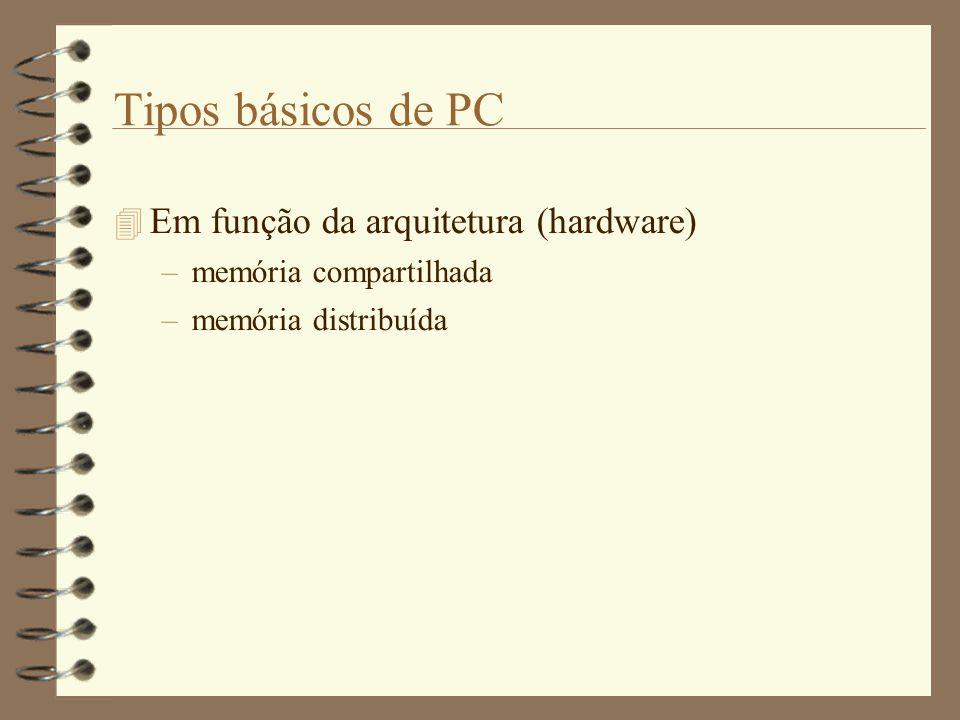 Tipos básicos de PC Em função da arquitetura (hardware)