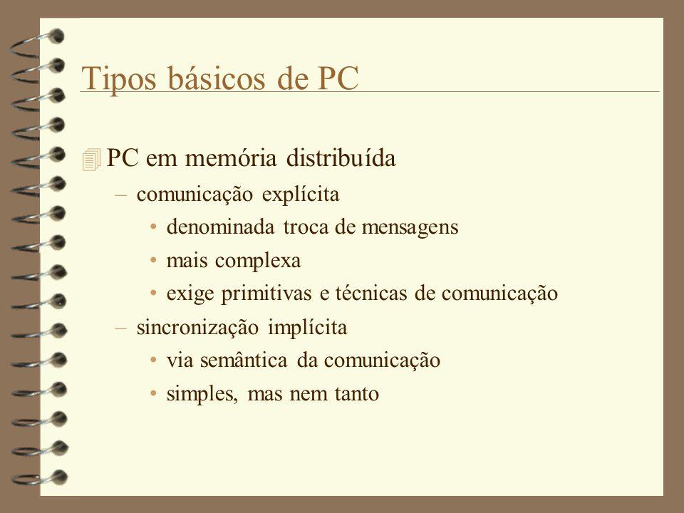 Tipos básicos de PC PC em memória distribuída comunicação explícita