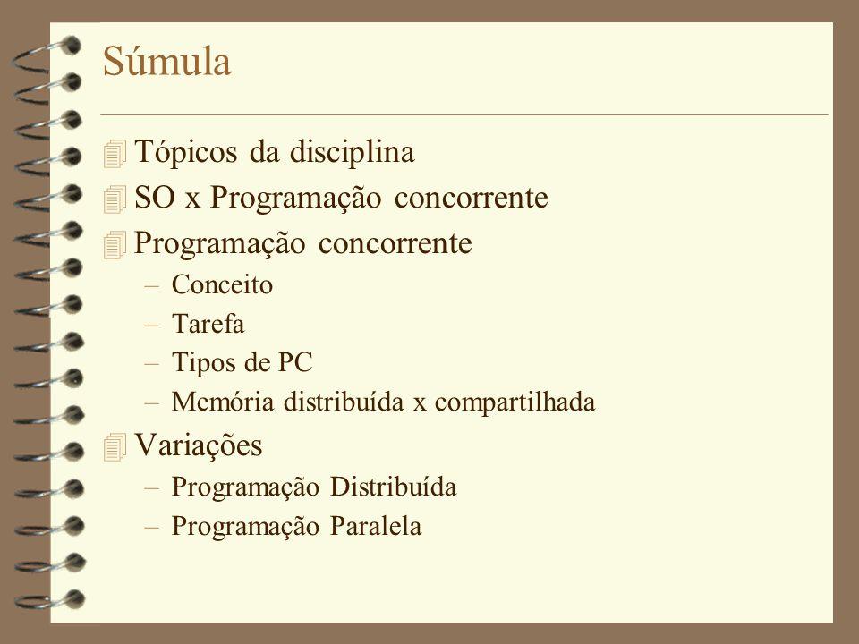 Súmula Tópicos da disciplina SO x Programação concorrente
