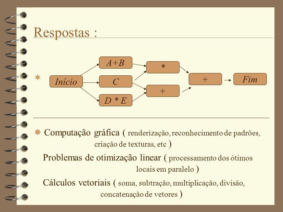 Respostas : Computação gráfica ( renderização, reconhecimento de padrões, criação de texturas, etc )