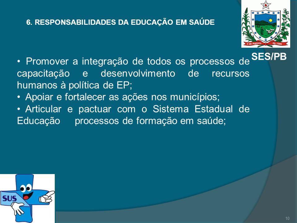 Apoiar e fortalecer as ações nos municípios;