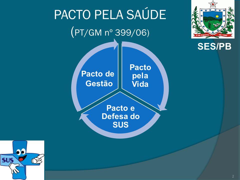 PACTO PELA SAÚDE (PT/GM nº 399/06)