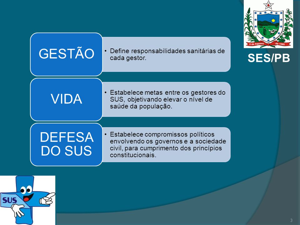 SES/PB GESTÃO Define responsabilidades sanitárias de cada gestor. VIDA