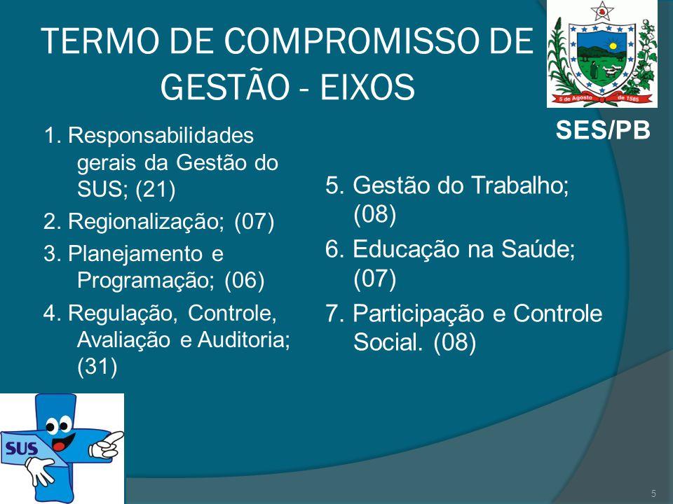TERMO DE COMPROMISSO DE GESTÃO - EIXOS