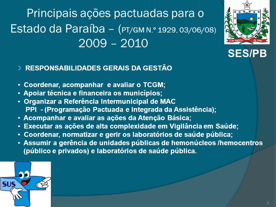 Principais ações pactuadas para o Estado da Paraíba – (PT/GM N