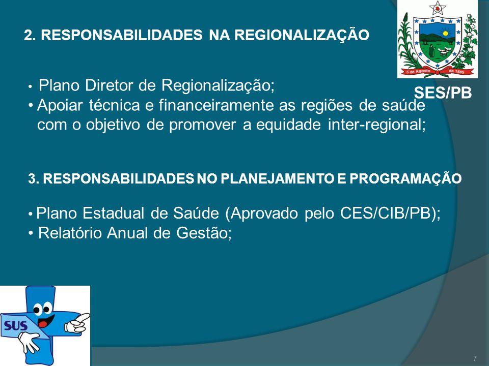 Apoiar técnica e financeiramente as regiões de saúde