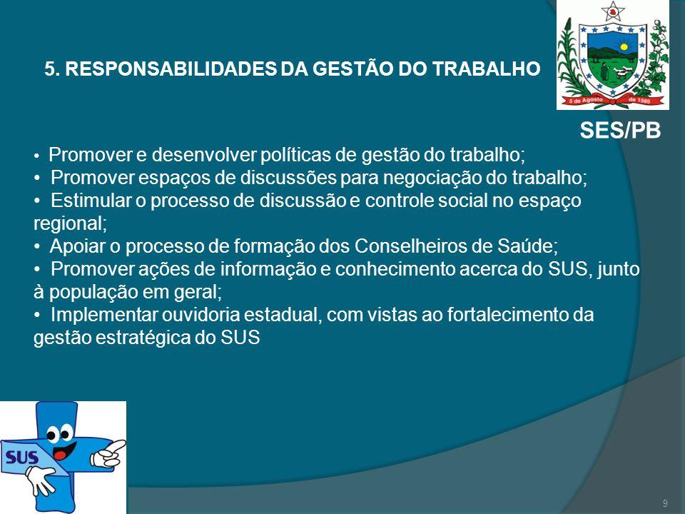 SES/PB 5. RESPONSABILIDADES DA GESTÃO DO TRABALHO