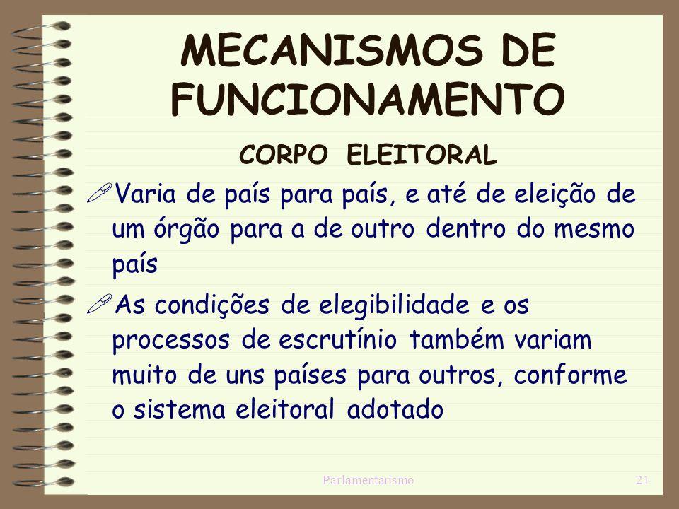 MECANISMOS DE FUNCIONAMENTO CORPO ELEITORAL