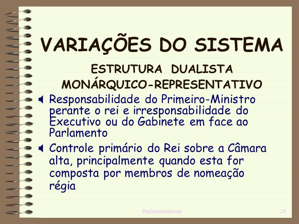 VARIAÇÕES DO SISTEMA ESTRUTURA DUALISTA MONÁRQUICO-REPRESENTATIVO
