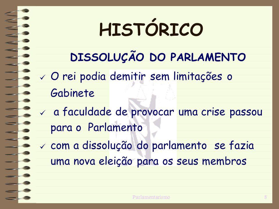 DISSOLUÇÃO DO PARLAMENTO