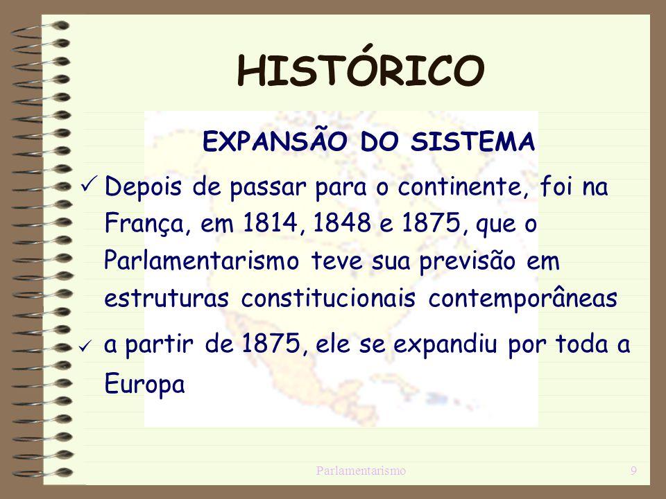HISTÓRICO EXPANSÃO DO SISTEMA