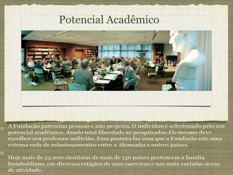 Potencial Acadêmico