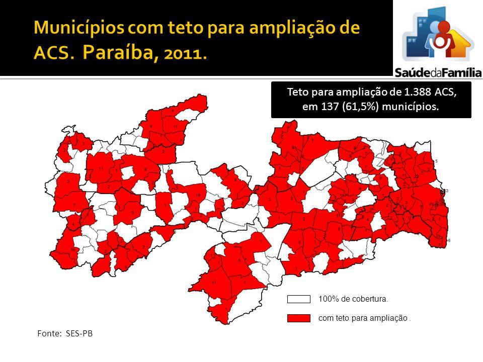 Municípios com teto para ampliação de ACS. Paraíba, 2011.
