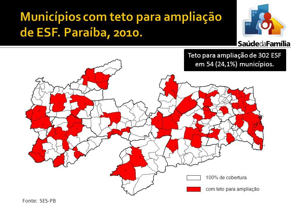 Municípios com teto para ampliação de ESF. Paraíba, 2010.