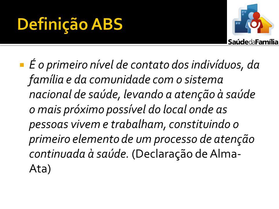 Definição ABS