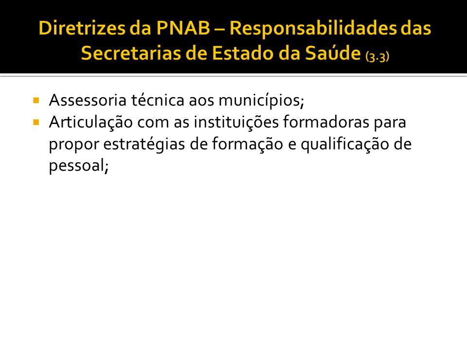 Diretrizes da PNAB – Responsabilidades das Secretarias de Estado da Saúde (3.3)