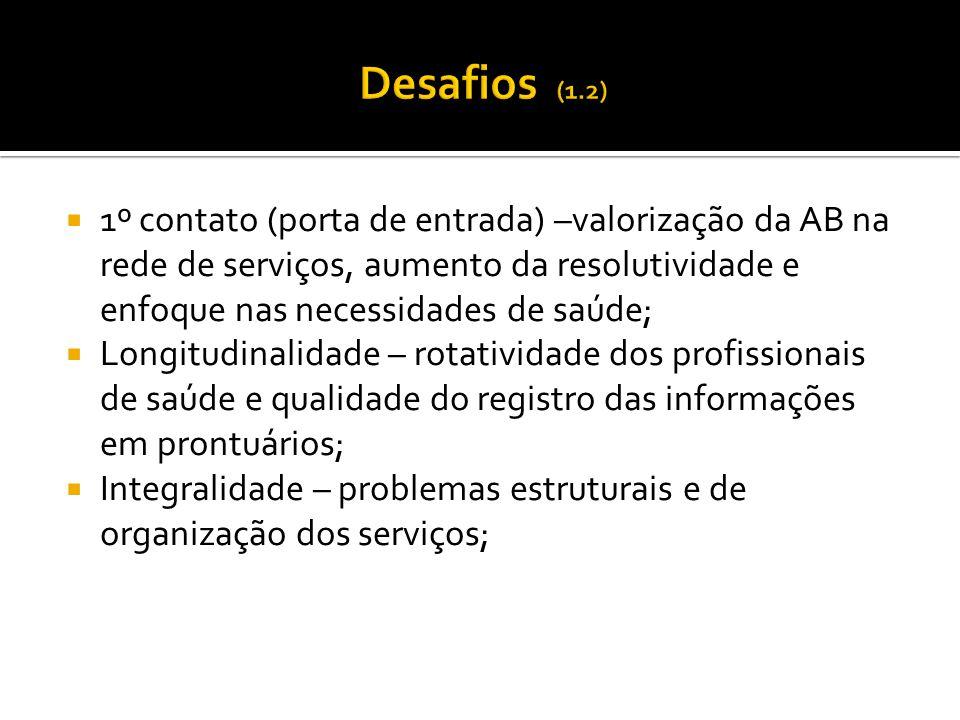 Desafios (1.2) 1º contato (porta de entrada) –valorização da AB na rede de serviços, aumento da resolutividade e enfoque nas necessidades de saúde;