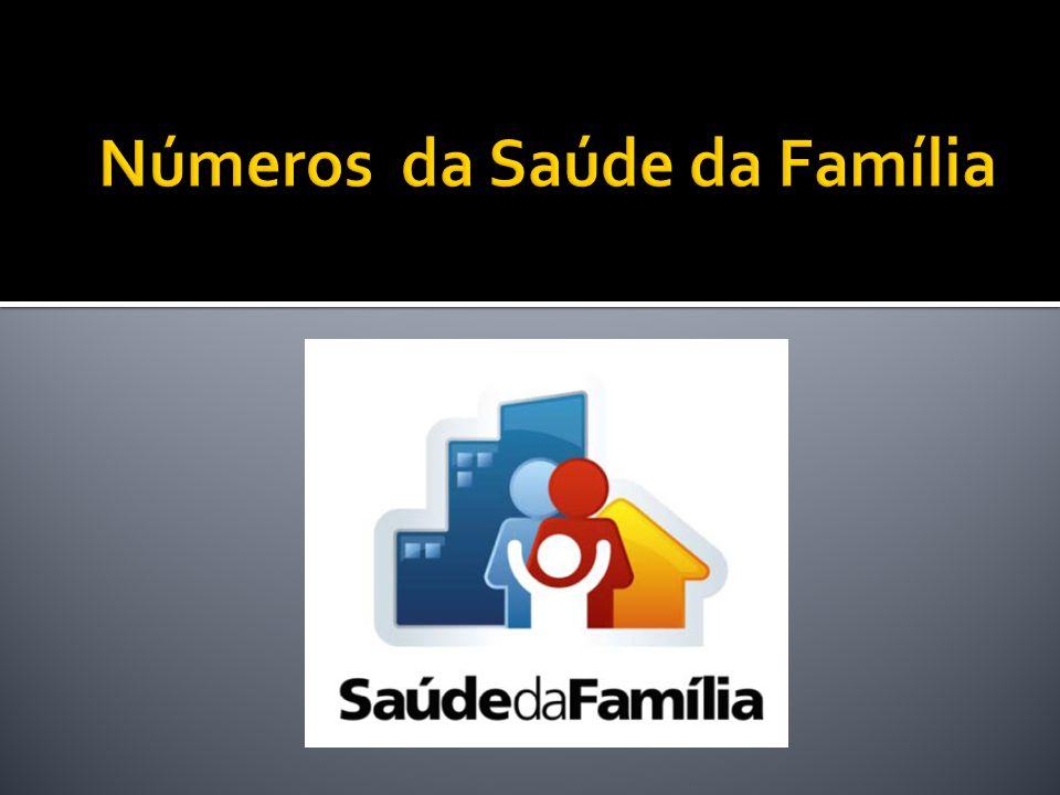 Números da Saúde da Família