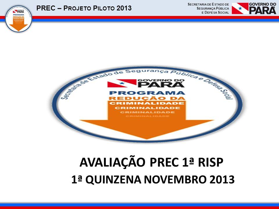 AVALIAÇÃO PREC 1ª RISP 1ª QUINZENA NOVEMBRO 2013