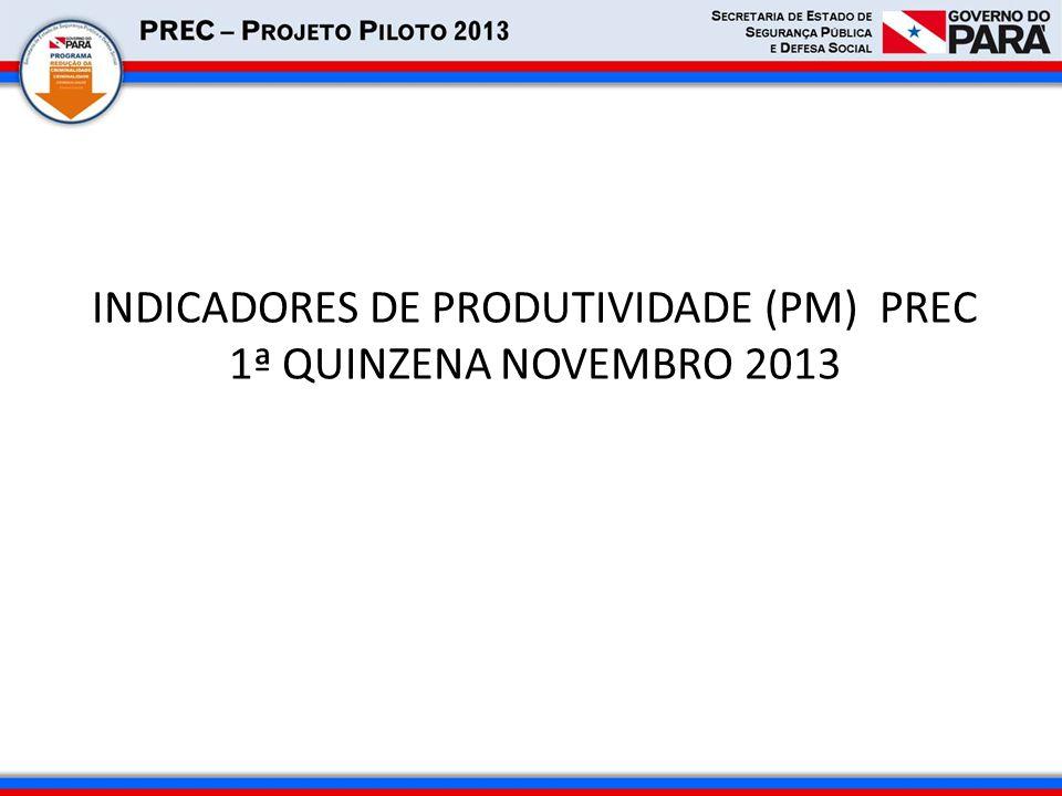 INDICADORES DE PRODUTIVIDADE (PM) PREC
