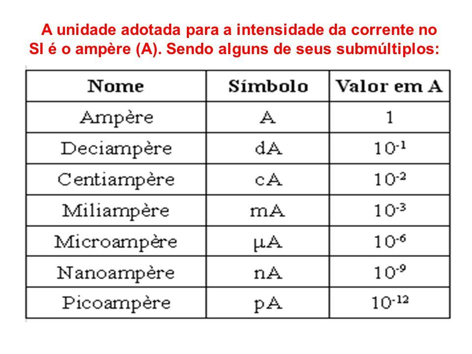 A unidade adotada para a intensidade da corrente no SI é o ampère (A)