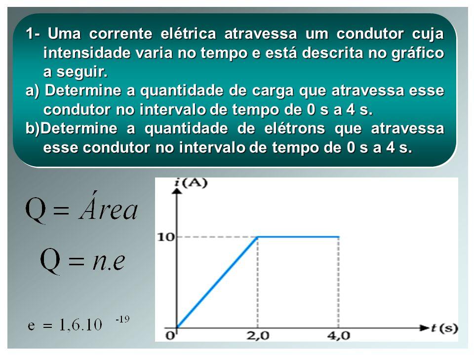 1- Uma corrente elétrica atravessa um condutor cuja intensidade varia no tempo e está descrita no gráfico a seguir.