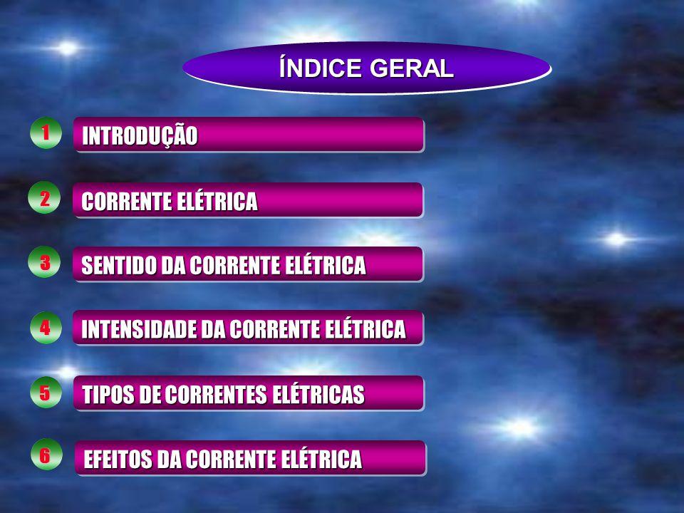 ÍNDICE GERAL INTRODUÇÃO CORRENTE ELÉTRICA SENTIDO DA CORRENTE ELÉTRICA