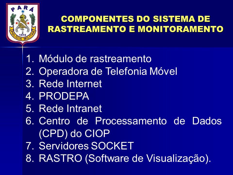 COMPONENTES DO SISTEMA DE RASTREAMENTO E MONITORAMENTO