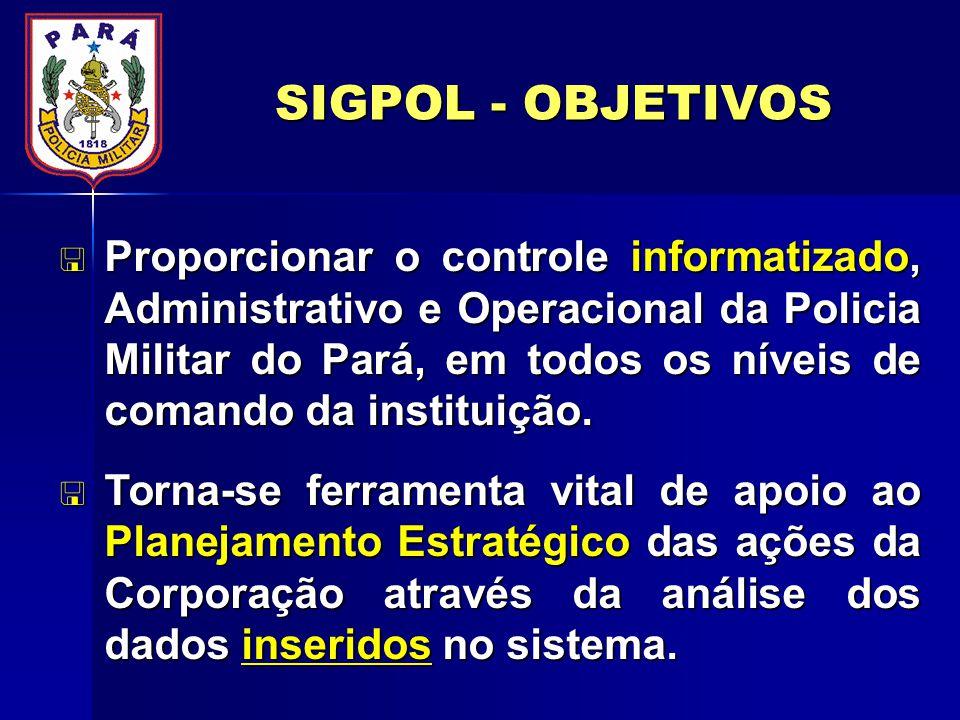 SIGPOL - OBJETIVOS