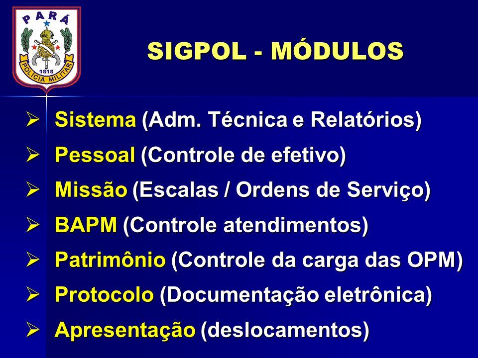 SIGPOL - MÓDULOS Sistema (Adm. Técnica e Relatórios)