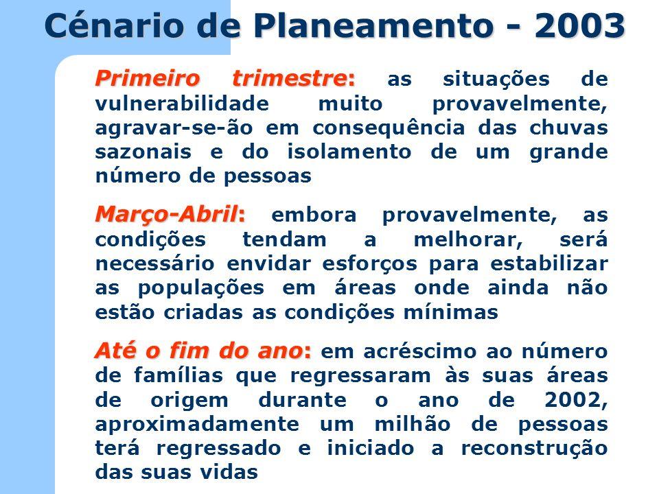 Cénario de Planeamento - 2003