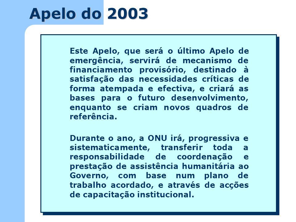 Apelo do 2003