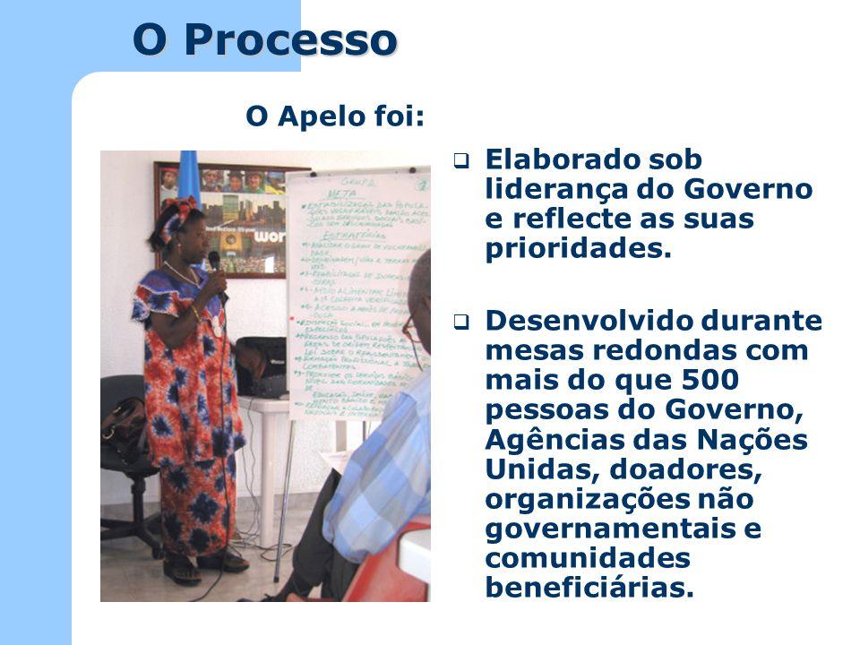 O Processo O Apelo foi: Elaborado sob liderança do Governo e reflecte as suas prioridades.