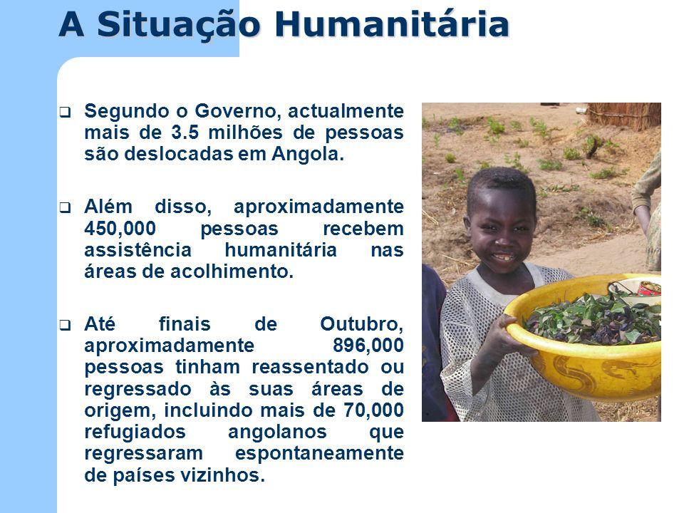 A Situação Humanitária