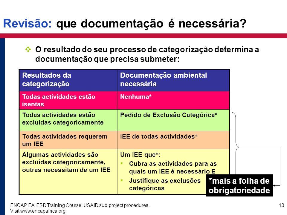 Revisão: que documentação é necessária